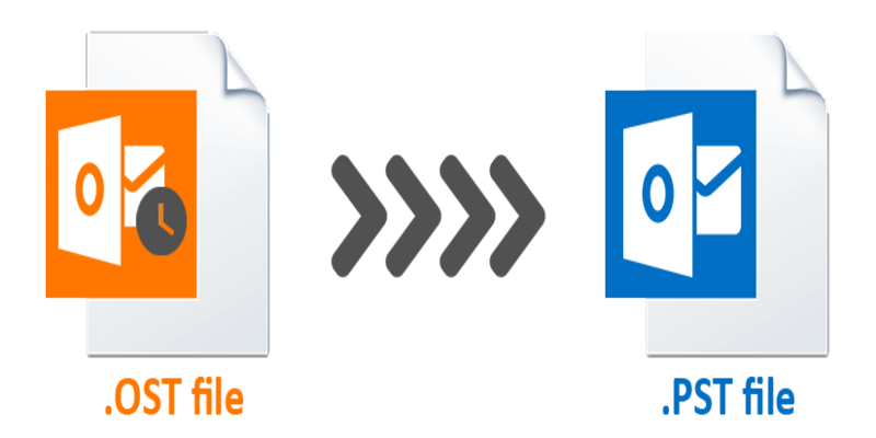 Convert OST to PST in Outlook 2016 by 3 Verified Methods