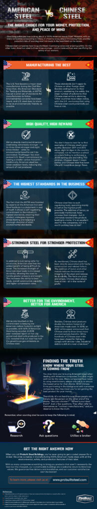 American-vs.-Chinese-Steel-infographic